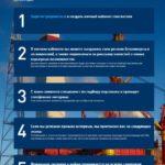 газпром нефть адрес 2020 вакансии + телефон