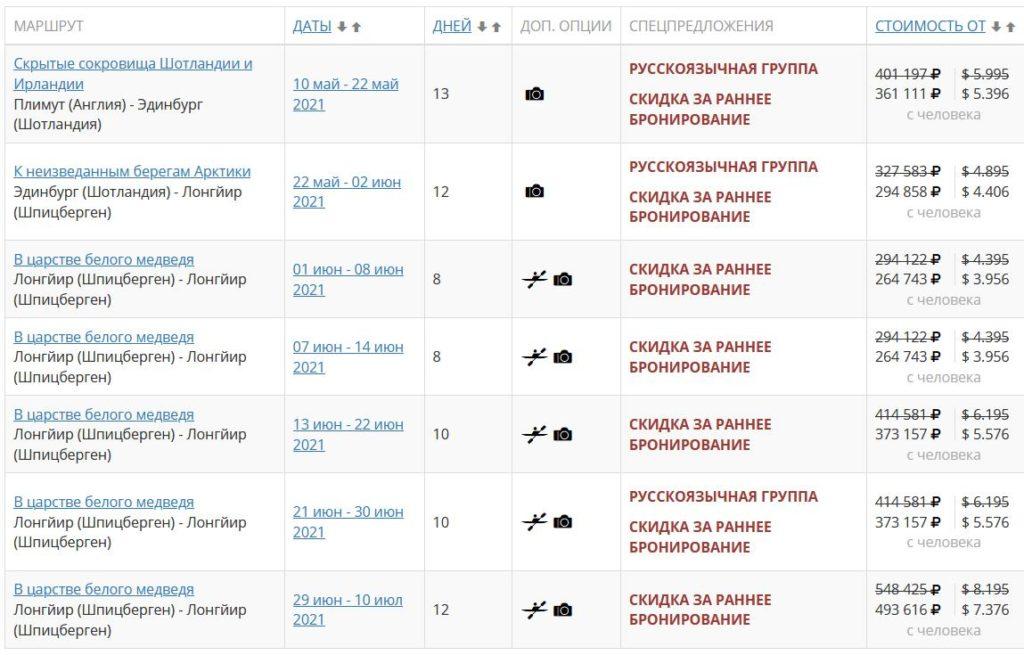 арктика туры цены до 2052 официальный сайт